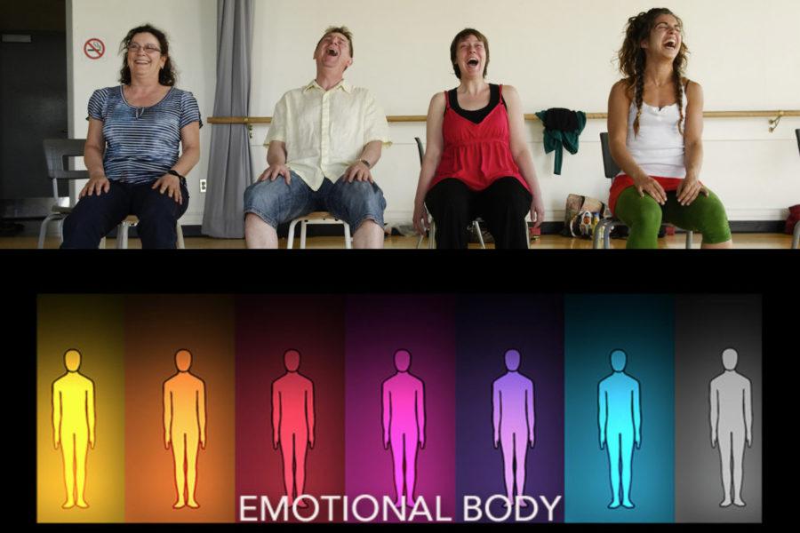 Respiration, posture, émotion
